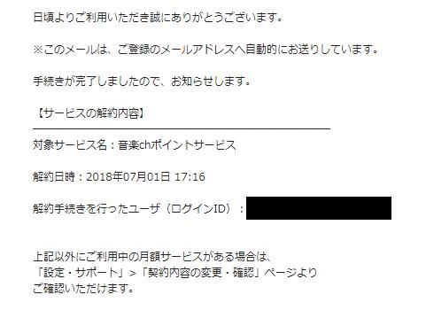 ユーネクスト 音楽ch 解約メール